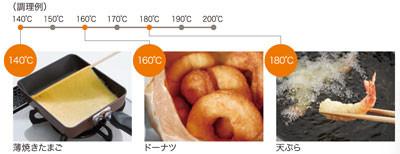 7段階の温度調節機能
