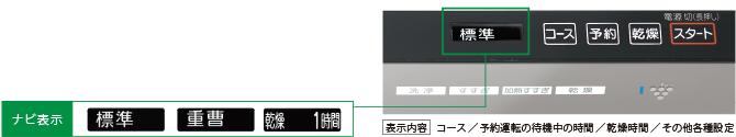 大きく見やすい文字表示の「スマート液晶ナビ」