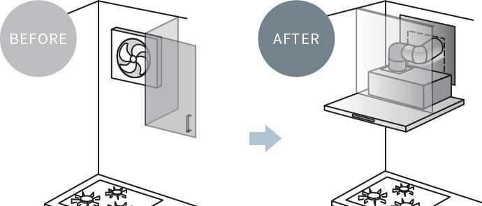 プロペラ換気扇タイプからの取り替えに便利